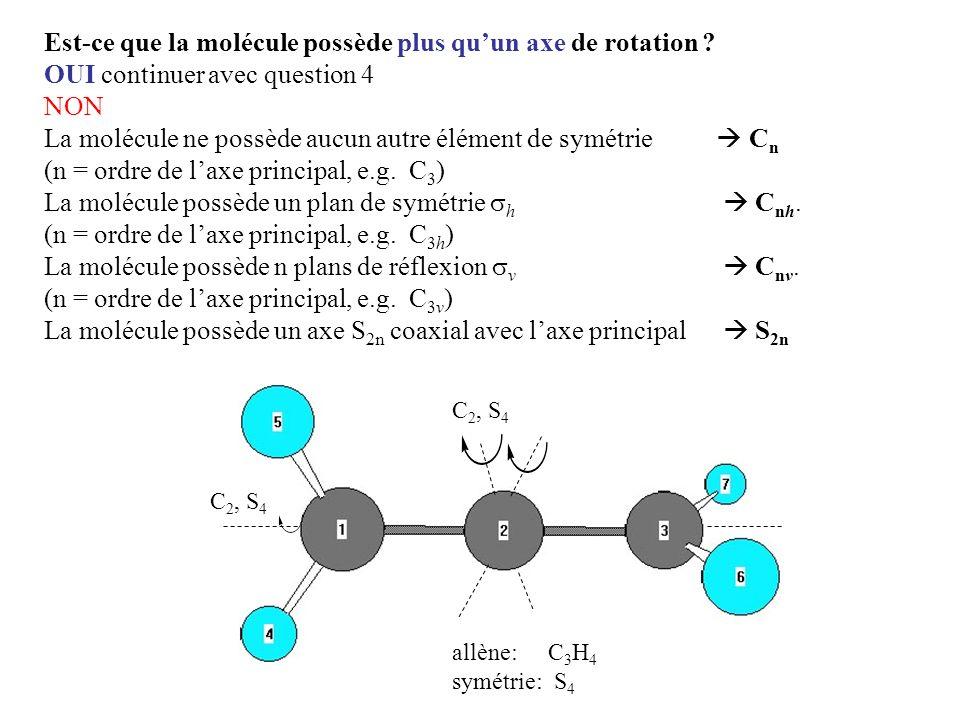 Est-ce que la molécule possède plus qu'un axe de rotation