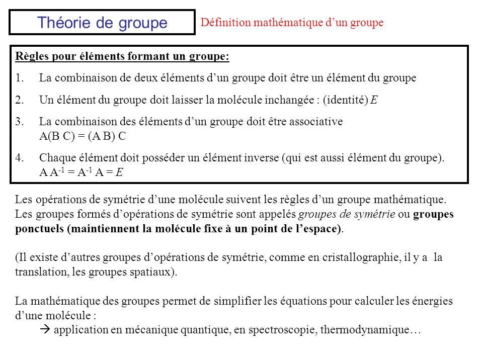Théorie de groupe Définition mathématique d'un groupe
