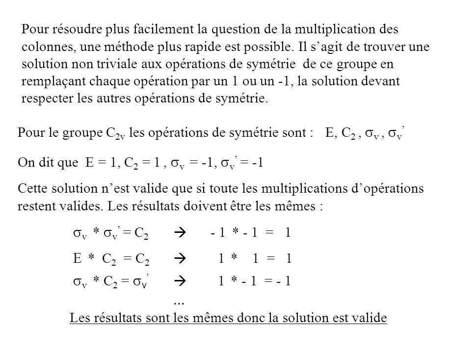 Pour résoudre plus facilement la question de la multiplication des colonnes, une méthode plus rapide est possible. Il s'agit de trouver une solution non triviale aux opérations de symétrie de ce groupe en remplaçant chaque opération par un 1 ou un -1, la solution devant respecter les autres opérations de symétrie.