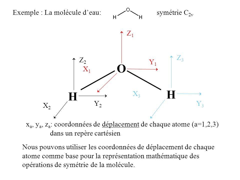 O H Exemple : La molécule d'eau: symétrie C2v Z1 X1 Y1 Z2 X2 Y2 Z3 X3