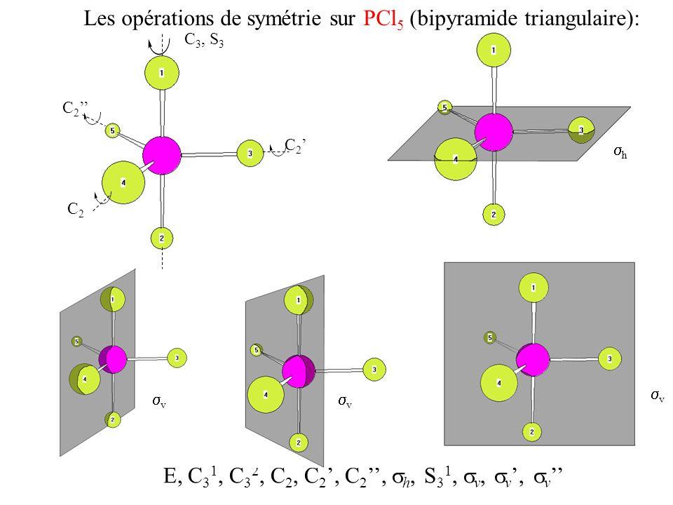 Les opérations de symétrie sur PCl5 (bipyramide triangulaire):