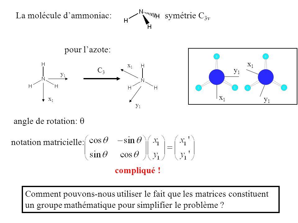 La molécule d'ammoniac: symétrie C3v