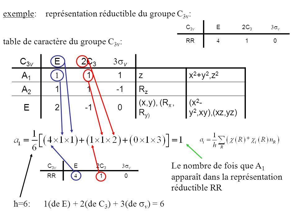 exemple: représentation réductible du groupe C3v: