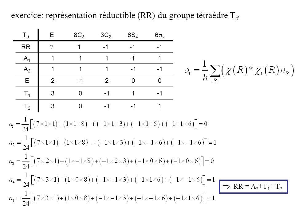 exercice: représentation réductible (RR) du groupe tétraèdre Td