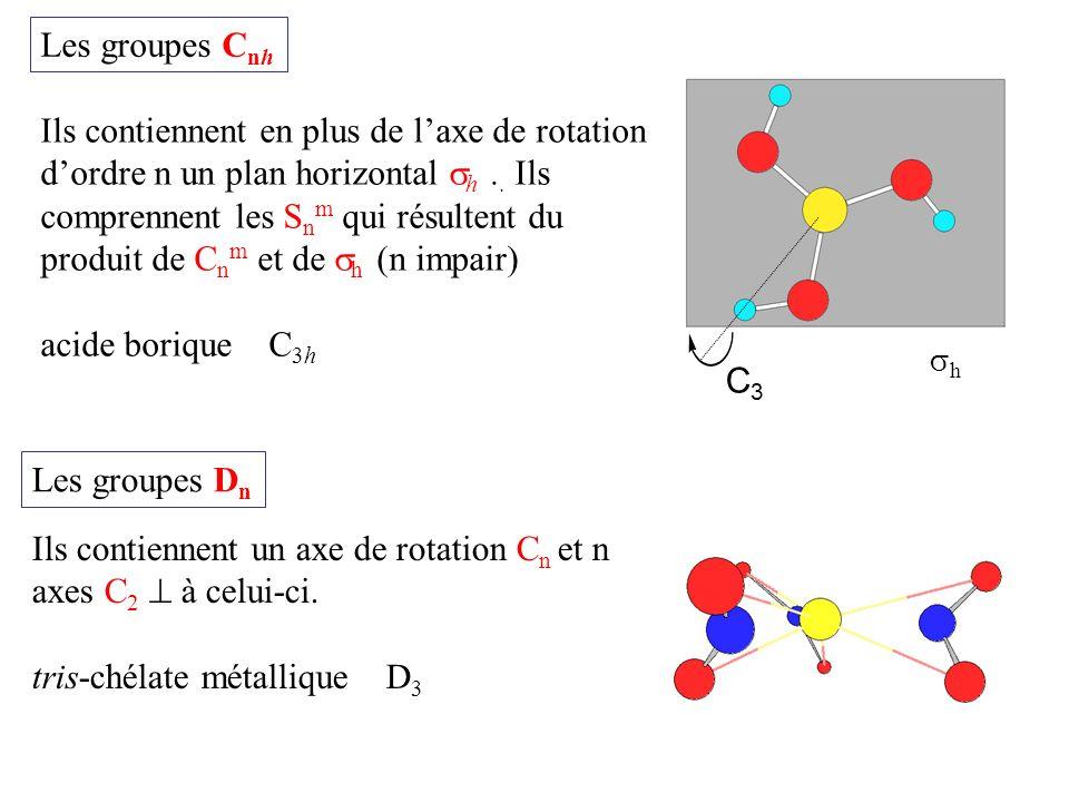 Ils contiennent un axe de rotation Cn et n axes C2  à celui-ci.