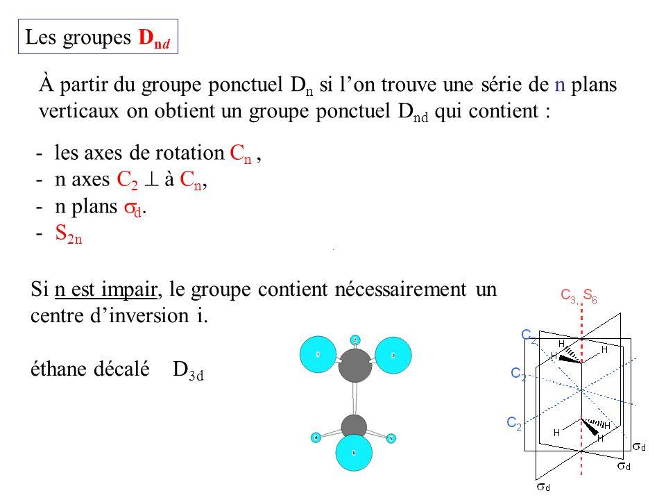 Les groupes Dnd À partir du groupe ponctuel Dn si l'on trouve une série de n plans verticaux on obtient un groupe ponctuel Dnd qui contient :
