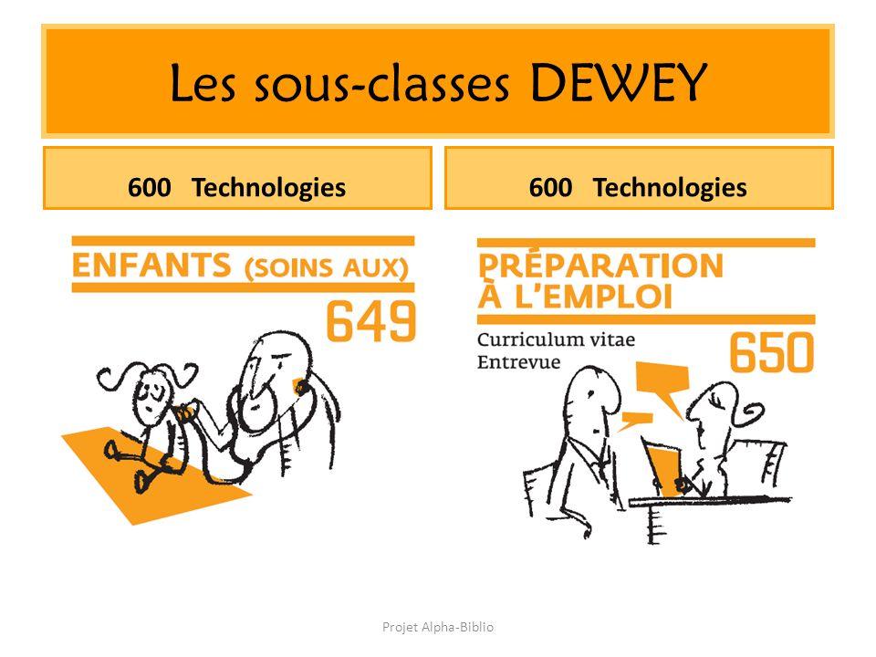 Les sous-classes DEWEY