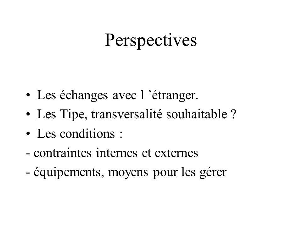 Perspectives Les échanges avec l 'étranger.
