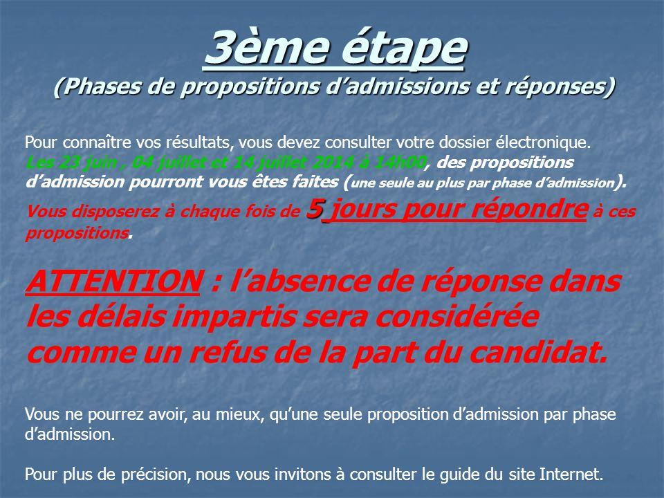 3ème étape (Phases de propositions d'admissions et réponses)