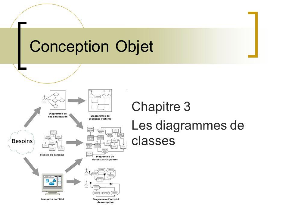 Chapitre 3 Les diagrammes de classes