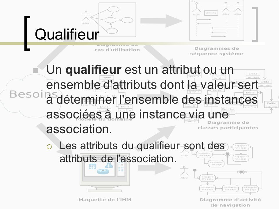 Qualifieur
