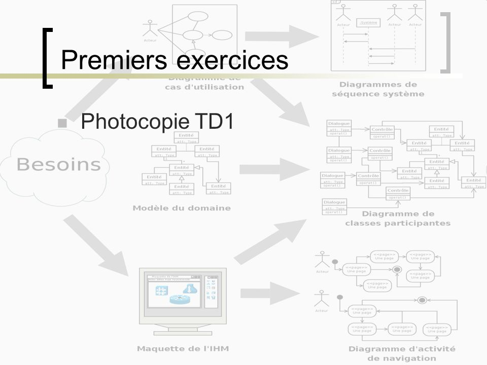 Premiers exercices Photocopie TD1