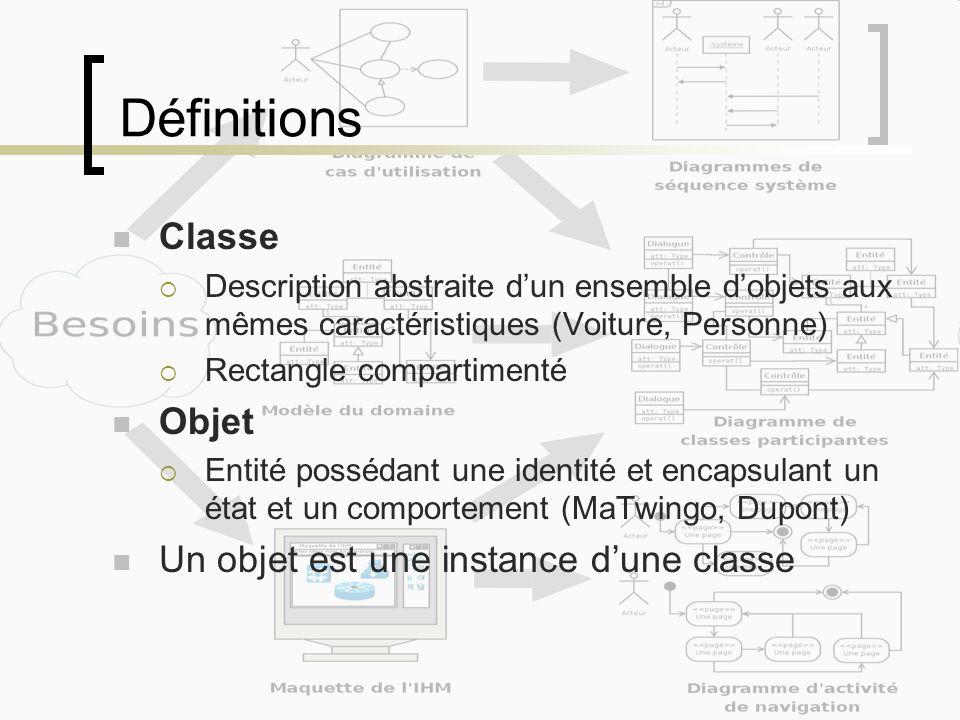 Définitions Classe Objet Un objet est une instance d'une classe