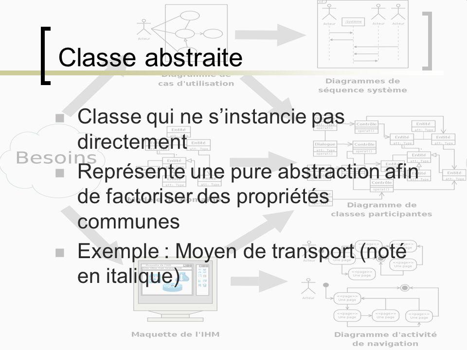 Classe abstraite Classe qui ne s'instancie pas directement