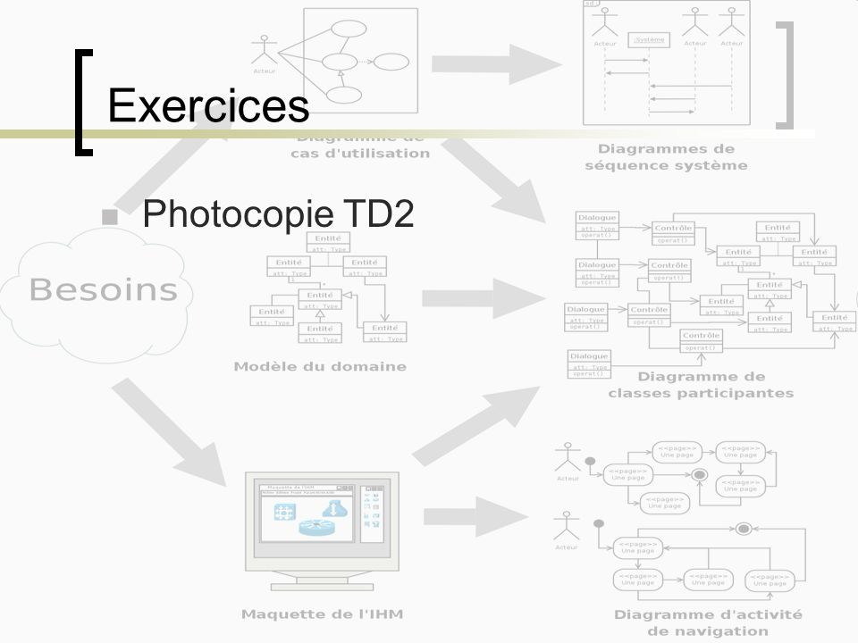 Exercices Photocopie TD2