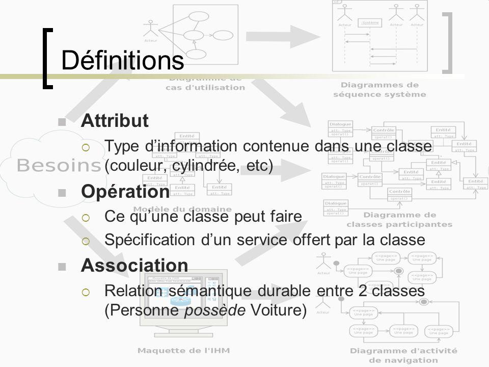 Définitions Attribut Opération Association
