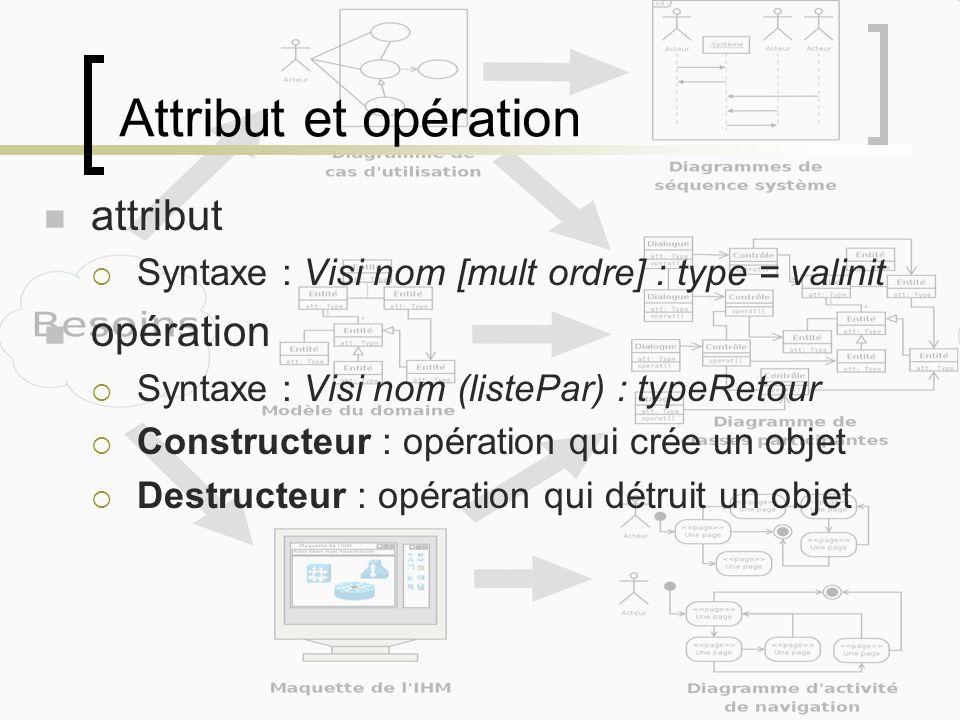 Attribut et opération attribut opération