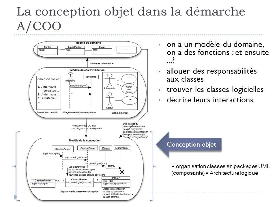 La conception objet dans la démarche A/COO