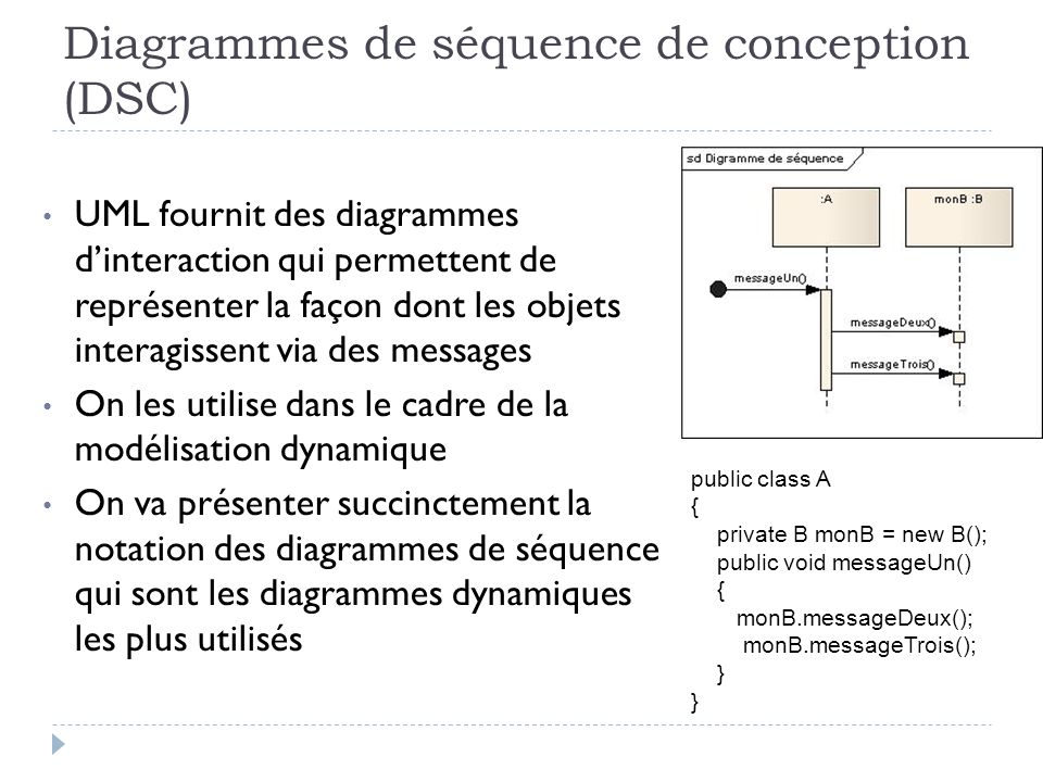 Diagrammes de séquence de conception (DSC)