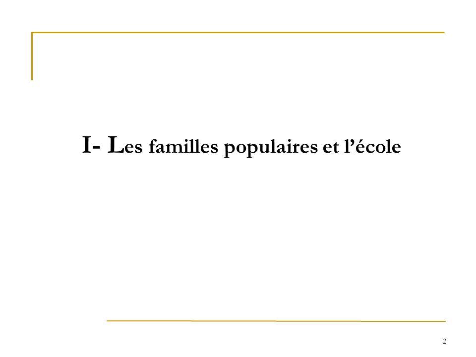 I- Les familles populaires et l'école