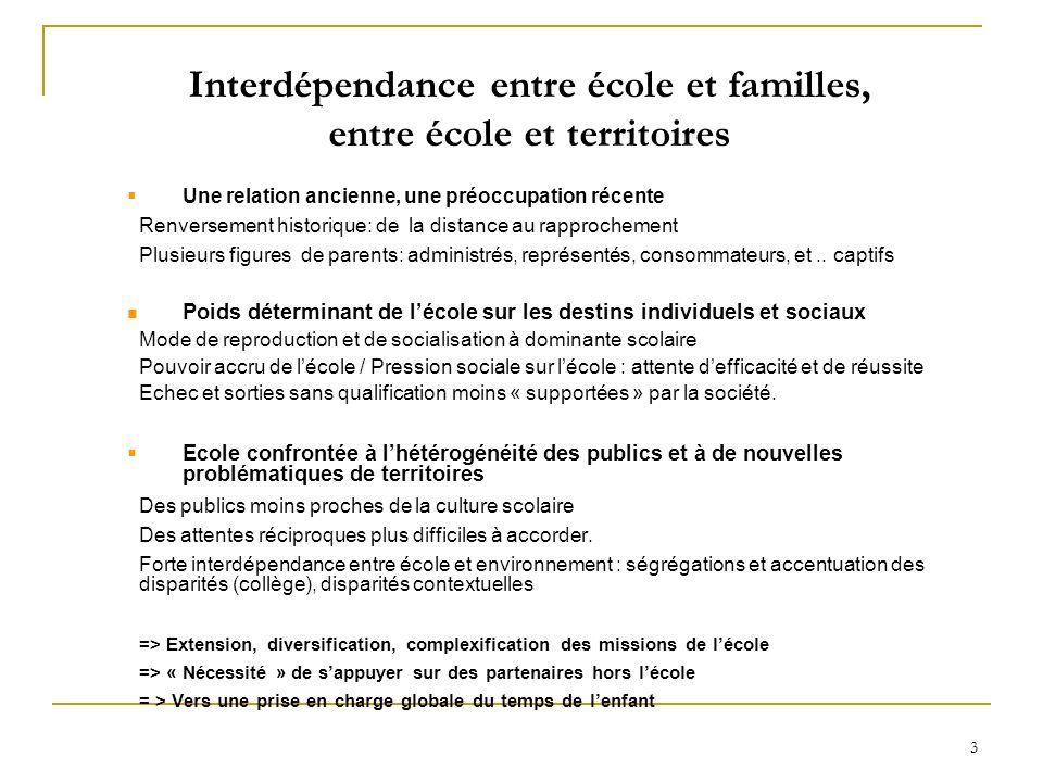 Interdépendance entre école et familles, entre école et territoires