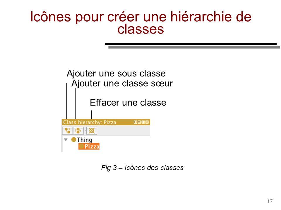 Icônes pour créer une hiérarchie de classes