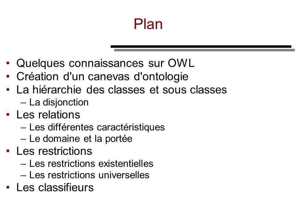 Plan Quelques connaissances sur OWL Création d un canevas d ontologie