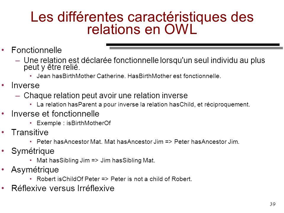 Les différentes caractéristiques des relations en OWL