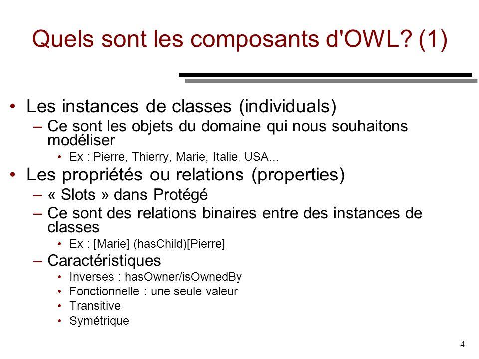 Quels sont les composants d OWL (1)