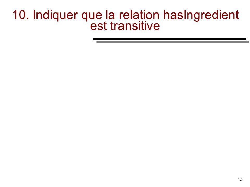 10. Indiquer que la relation hasIngredient est transitive