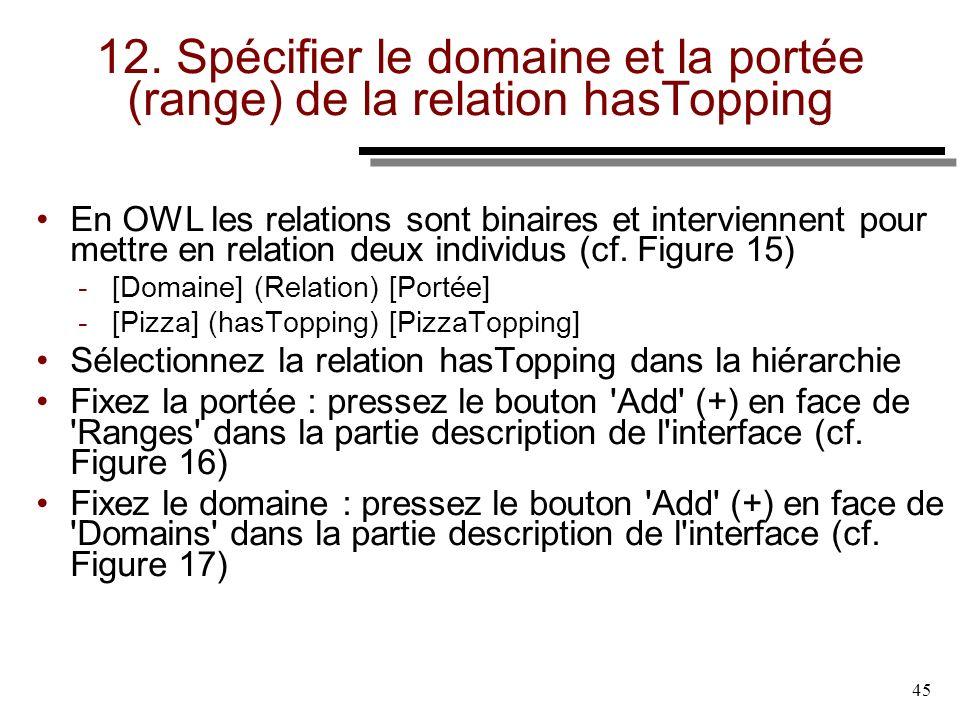 12. Spécifier le domaine et la portée (range) de la relation hasTopping