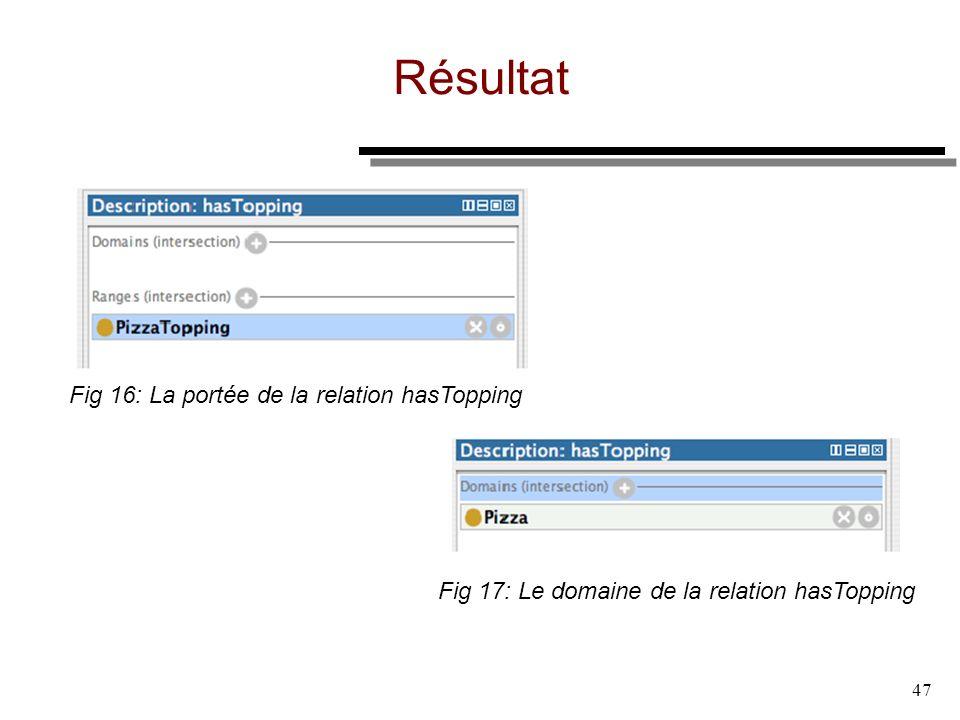 Résultat Fig 16: La portée de la relation hasTopping