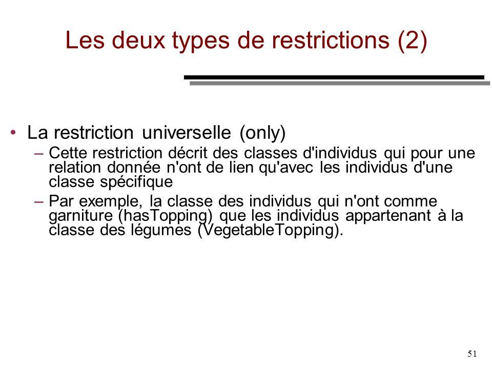 Les deux types de restrictions (2)