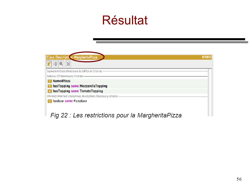 Fig 22 : Les restrictions pour la MargheritaPizza