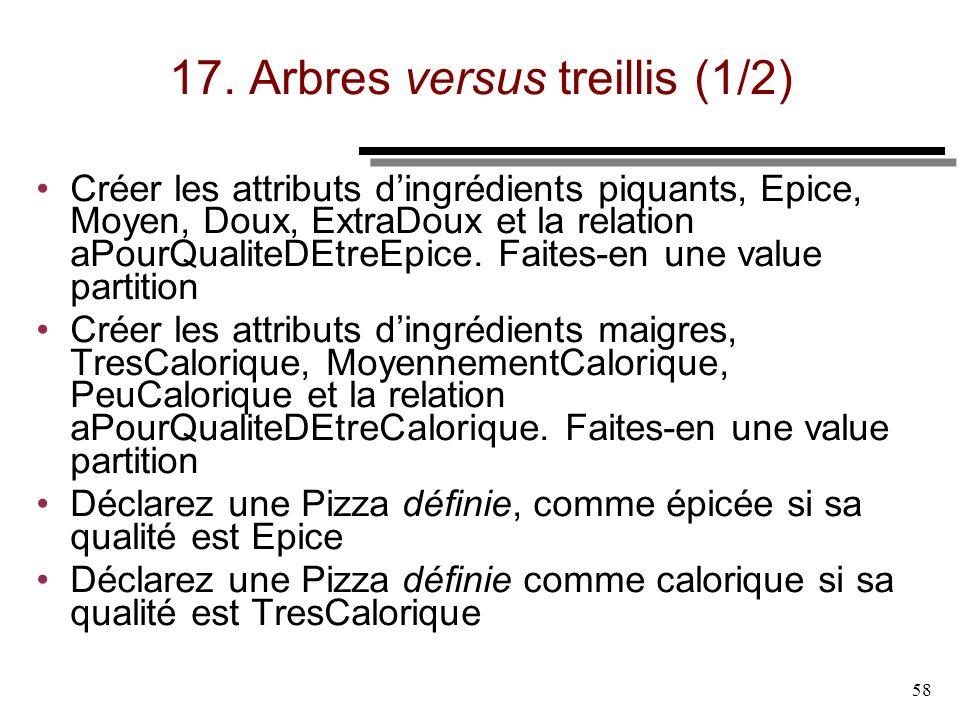 17. Arbres versus treillis (1/2)