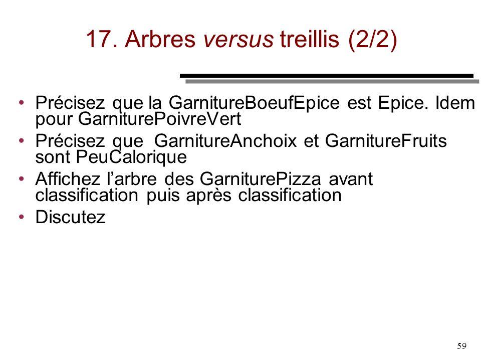 17. Arbres versus treillis (2/2)