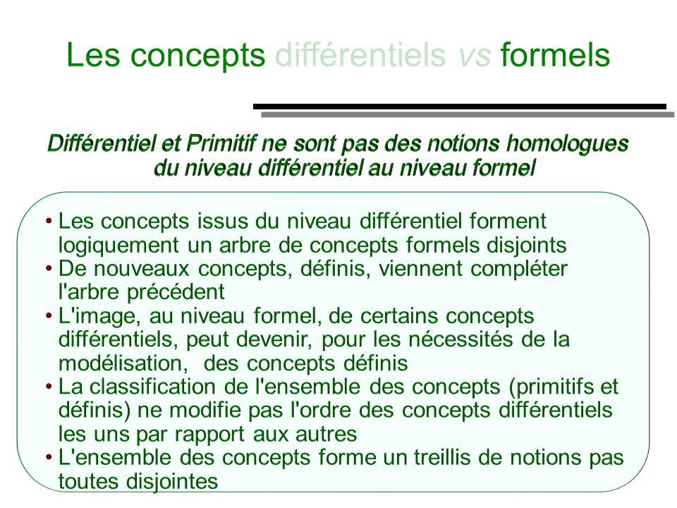 Les concepts différentiels vs formels