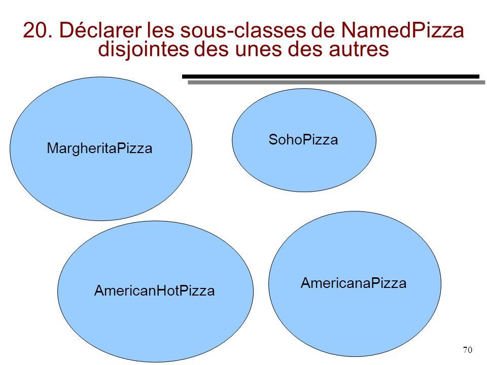 20. Déclarer les sous-classes de NamedPizza disjointes des unes des autres