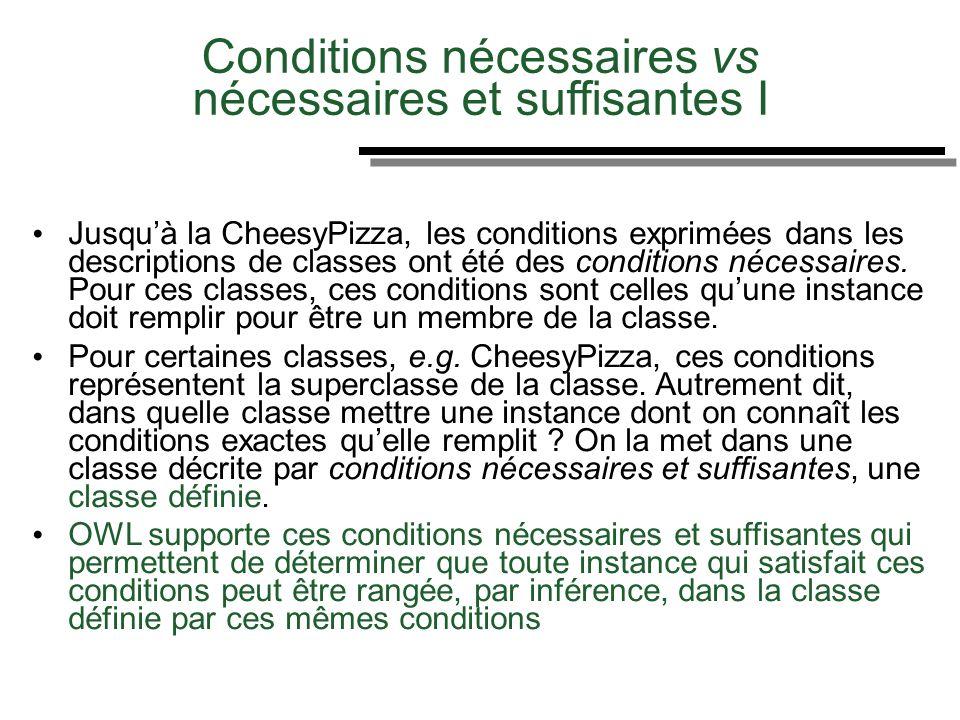 Conditions nécessaires vs nécessaires et suffisantes I