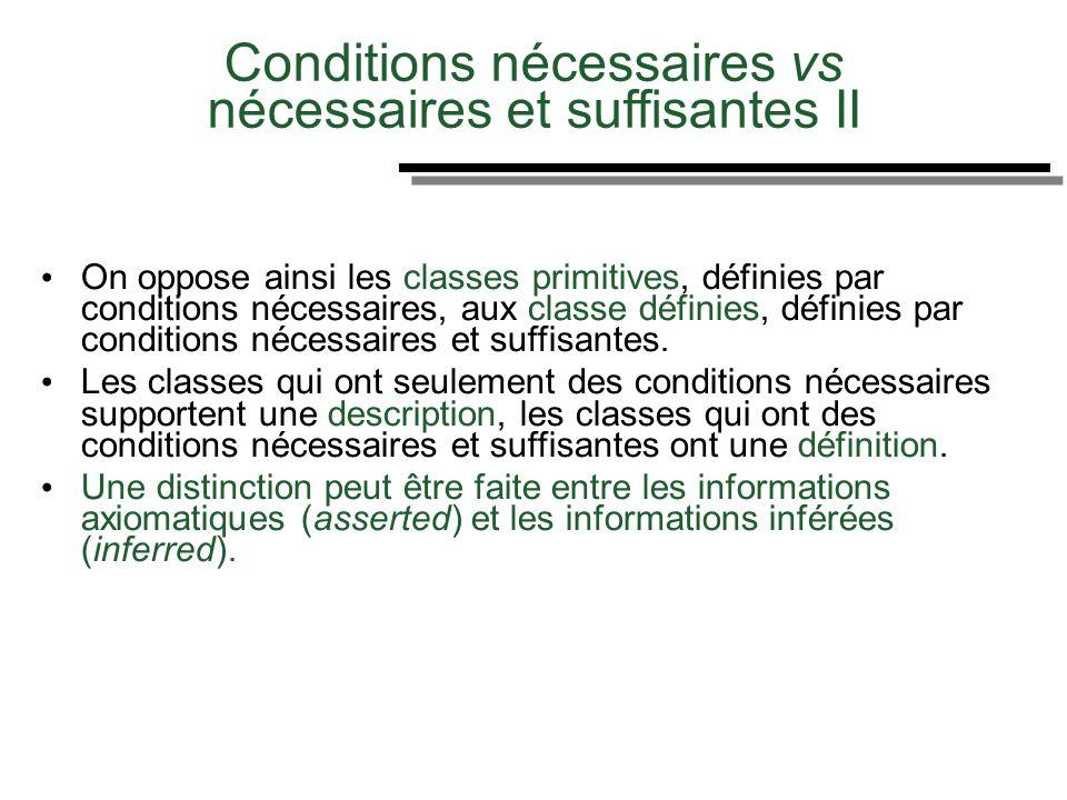 Conditions nécessaires vs nécessaires et suffisantes II