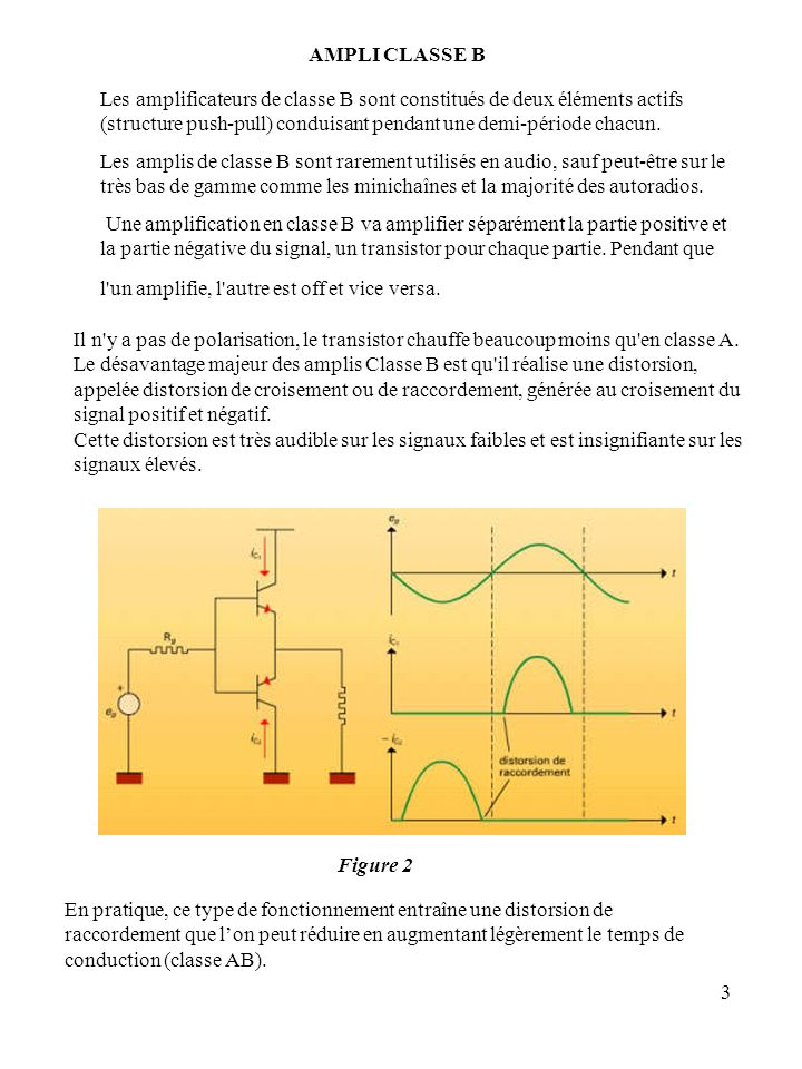AMPLI CLASSE B