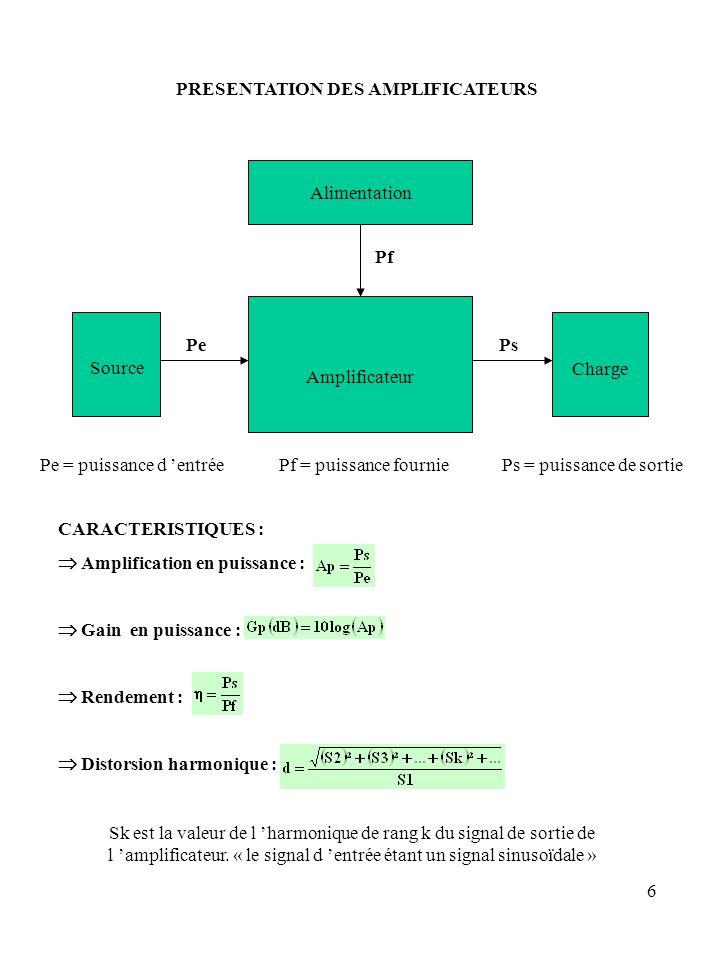 PRESENTATION DES AMPLIFICATEURS