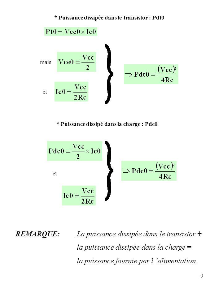 REMARQUE: La puissance dissipée dans le transistor +