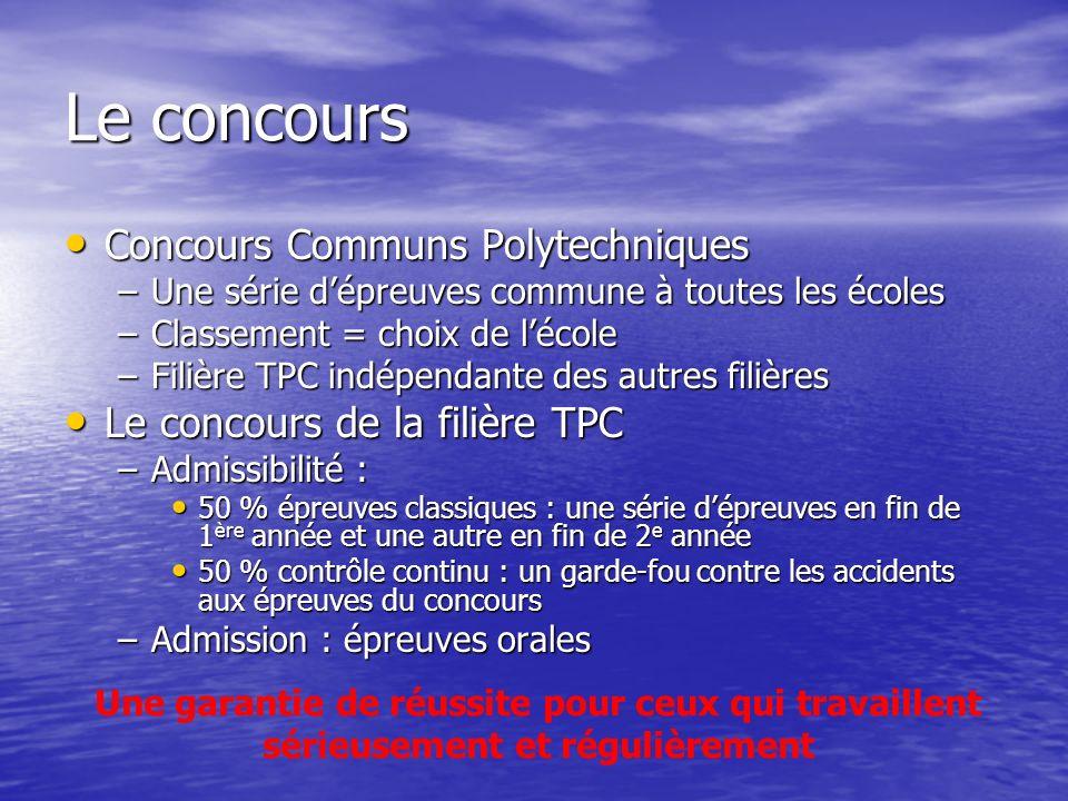 Le concours Concours Communs Polytechniques