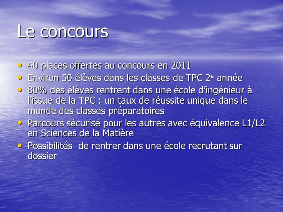 Le concours 40 places offertes au concours en 2011