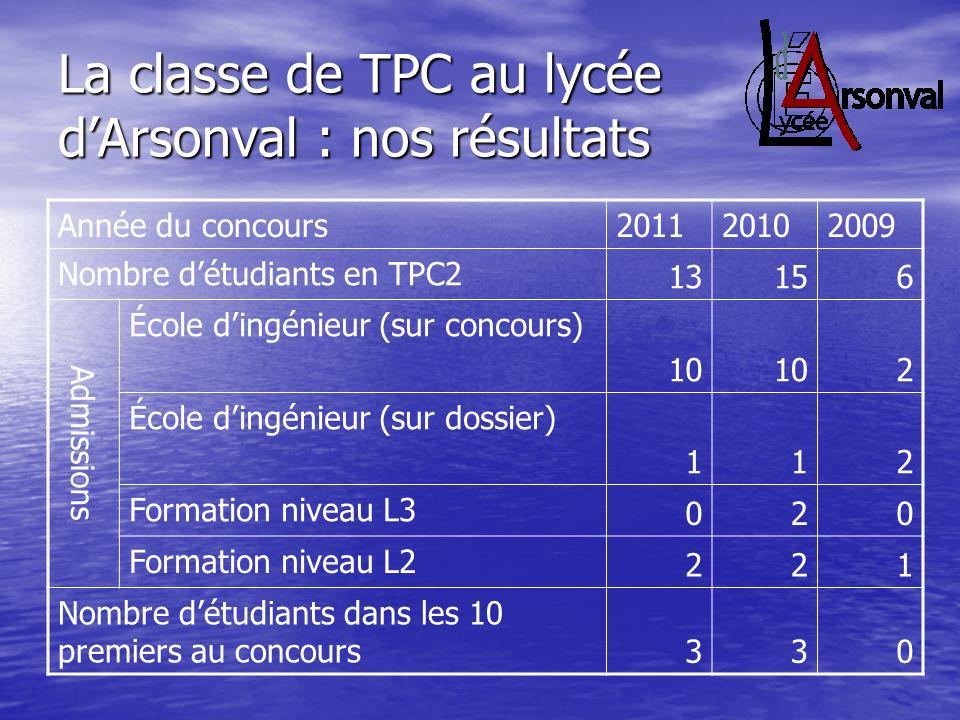La classe de TPC au lycée d'Arsonval : nos résultats