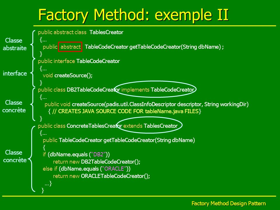 Factory Method: exemple II