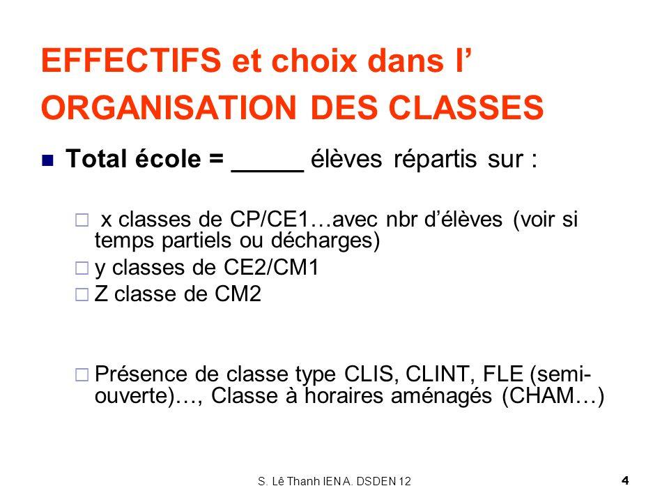 EFFECTIFS et choix dans l' ORGANISATION DES CLASSES