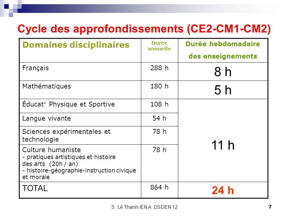 Cycle des approfondissements (CE2-CM1-CM2)