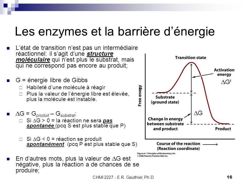 Les enzymes et la barrière d'énergie